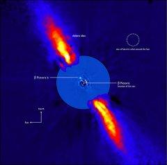 Observation de β Pictoris depuis l'Antarctique : L'aventure commence !